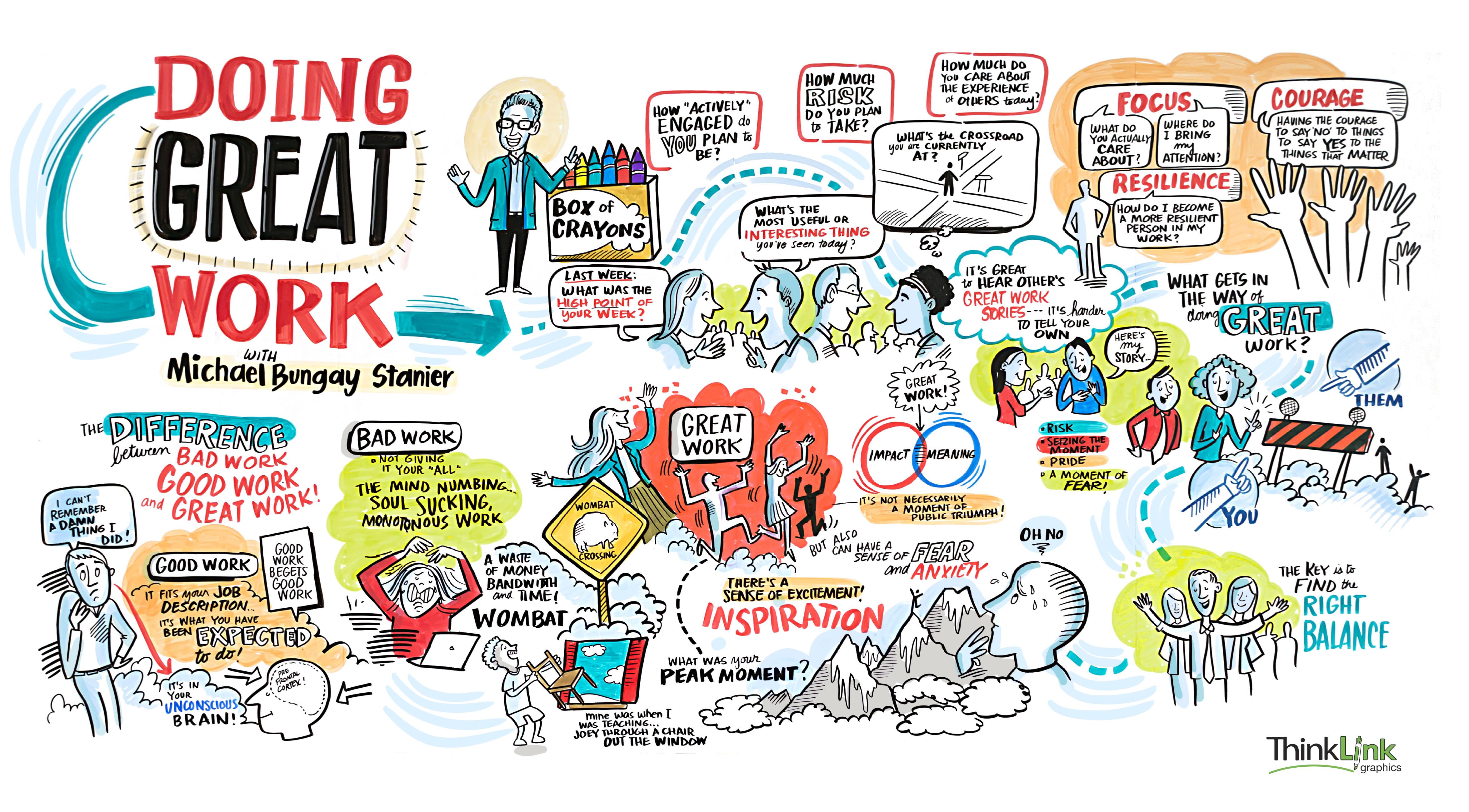 Kickstart session for Lindt graphic